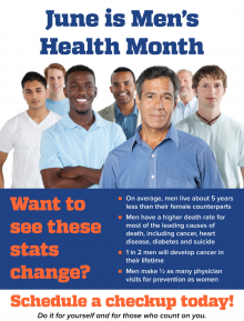 picture of men's health poster